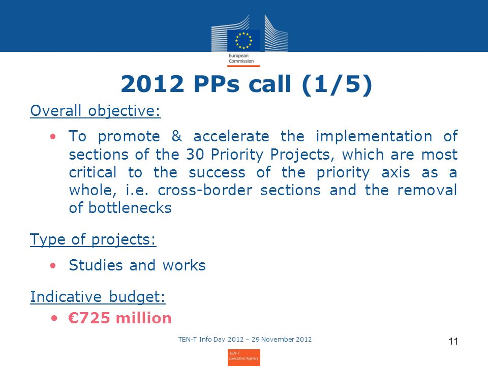 2012 PPs call (1/5) Overall objective: To promote & accelerate the implementation of sections of the 30 Priority Projects, which are most critical to the success of the priority axis as a whole, i.e.