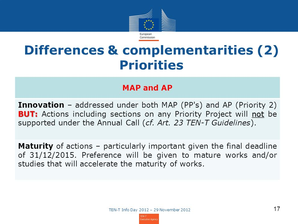 Differences & complementarities (2) Priorities TEN-T Info Day 2012 – 29 November 2012 17 MAP and AP BUT:not Innovation – addressed under both MAP (PP s) and AP (Priority 2) BUT: Actions including sections on any Priority Project will not be supported under the Annual Call (cf.