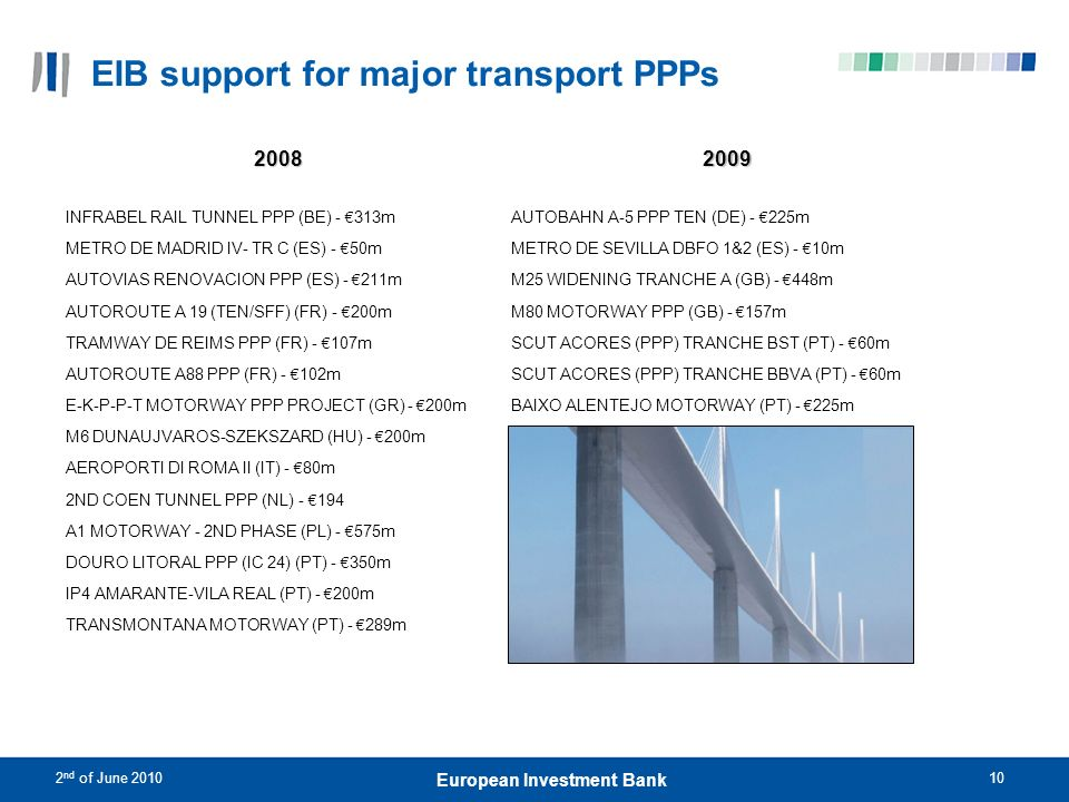 2 nd of June 201010 European Investment Bank EIB support for major transport PPPs 20082009 INFRABEL RAIL TUNNEL PPP (BE) - 313mAUTOBAHN A-5 PPP TEN (D