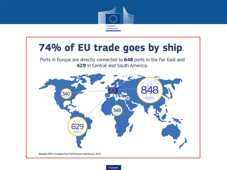 Transport The new EU Port Policy in short Large benefits: 10 billions until 2030, attract investments, generate new traffic, reduce hinterland congestion, create jobs A comprehensive set of actions from TEN-T to the Social Dialogue A legislative proposal focused more on transparency and less on liberalization