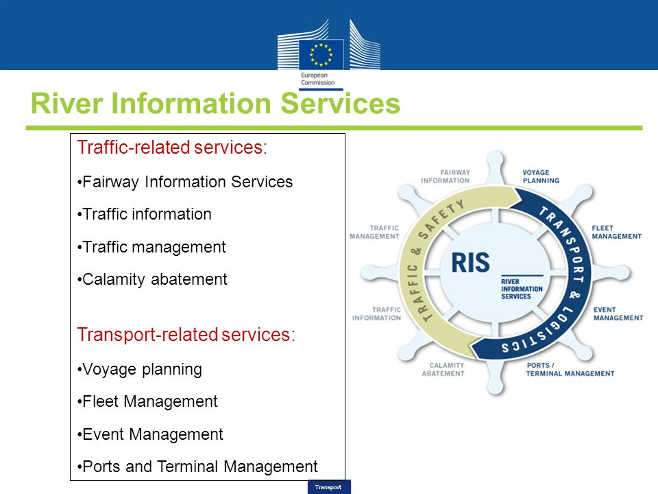 Transport River Information Services Traffic-related services: Fairway Information Services Traffic information Traffic management Calamity abatement