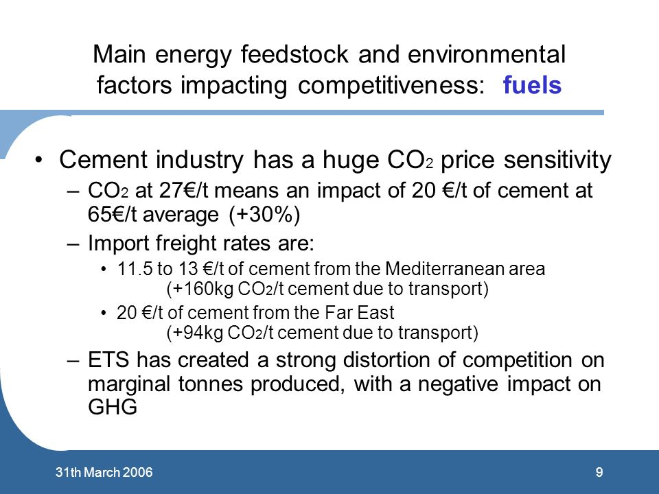 931th March 2006 Main energy feedstock and environmental factors impacting competitiveness: fuels Cement industry has a huge CO 2 price sensitivity –CO 2 at 27/t means an impact of 20 /t of cement at 65/t average (+30%) –Import freight rates are: 11.5 to 13 /t of cement from the Mediterranean area (+160kg CO 2 /t cement due to transport) 20 /t of cement from the Far East (+94kg CO 2 /t cement due to transport) –ETS has created a strong distortion of competition on marginal tonnes produced, with a negative impact on GHG