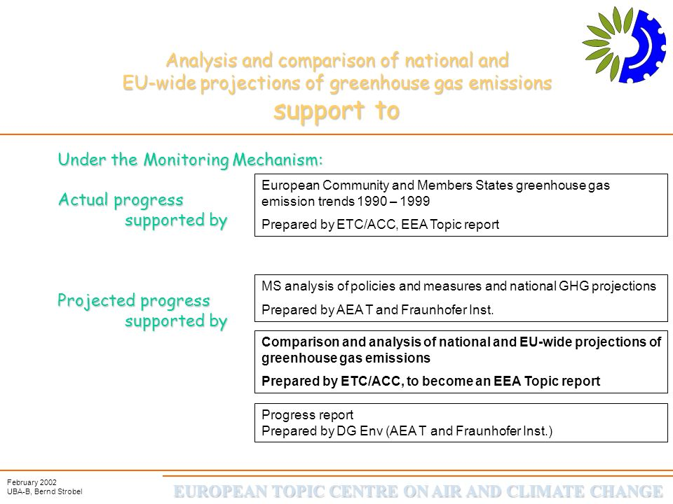 EUROPEAN TOPIC CENTRE ON AIR AND CLIMATE CHANGE February 2002 UBA-B, Bernd Strobel Analysis and comparison of national and EU-wide projections of greenhouse gas emissions support to Under the Monitoring Mechanism: Actual progress supported by Projected progress supported by European Community and Members States greenhouse gas emission trends 1990 – 1999 Prepared by ETC/ACC, EEA Topic report MS analysis of policies and measures and national GHG projections Prepared by AEA T and Fraunhofer Inst.