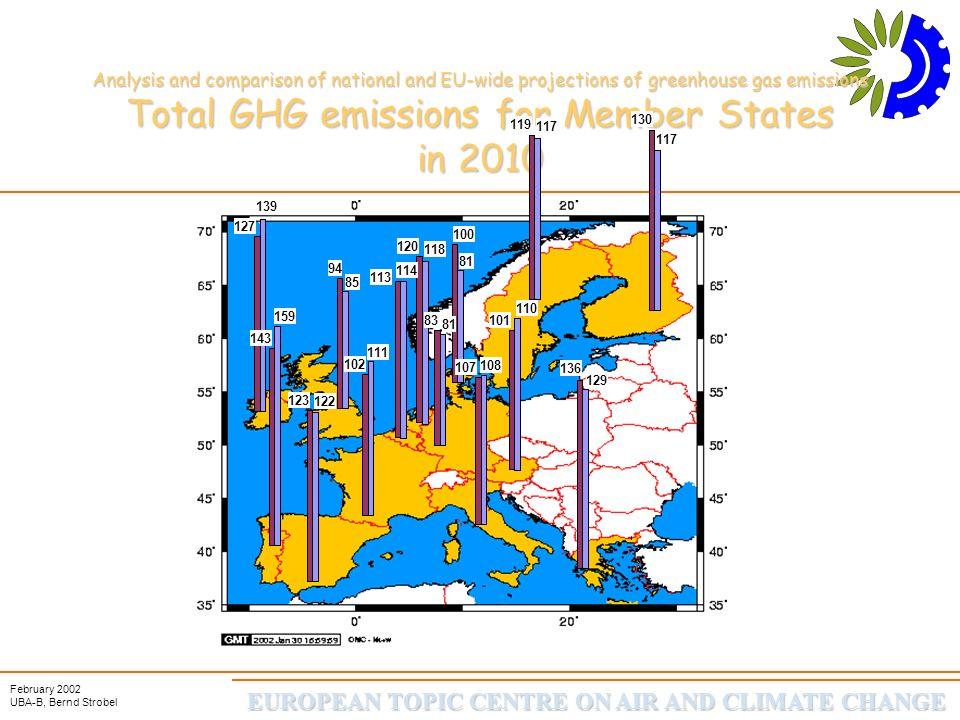 EUROPEAN TOPIC CENTRE ON AIR AND CLIMATE CHANGE February 2002 UBA-B, Bernd Strobel Analysis and comparison of national and EU-wide projections of greenhouse gas emissions Total GHG emissions for Member States in 2010 136 129 130 117 127 139 123 122 120 118 119 117 101 110 100 81 94 85 83 81 159 143 111 102 113 114 108 107