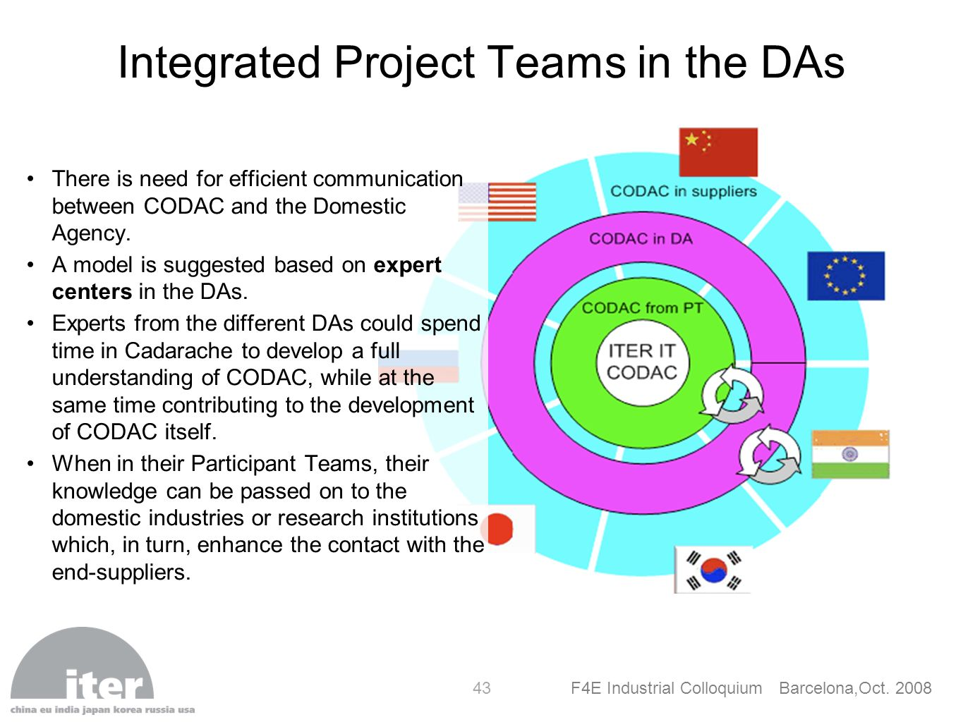 F4E Industrial Colloquium Barcelona,Oct. 2008 43 Integrated Project Teams in the DAs There is need for efficient communication between CODAC and the D