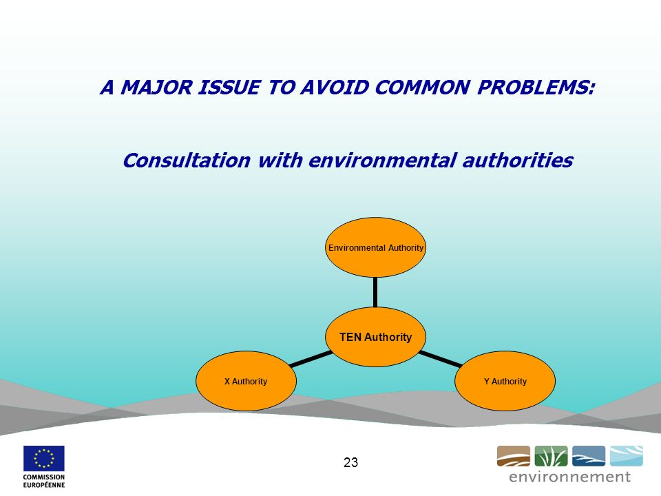 A MAJOR ISSUE TO AVOID COMMON PROBLEMS: Consultation with environmental authorities TEN Authority Environmental Authority Y AuthorityX Authority 23