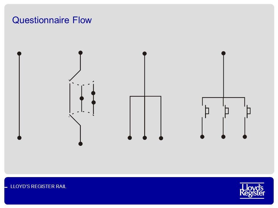 LLOYDS REGISTER RAIL Questionnaire Flow