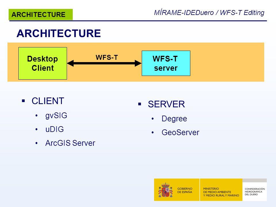MÍRAME-IDEDuero / WFS-T Editing ARCHITECTURE Desktop Client WFS-T server WFS-T ARCHITECTURE CLIENT gvSIG uDIG ArcGIS Server SERVER Degree GeoServer