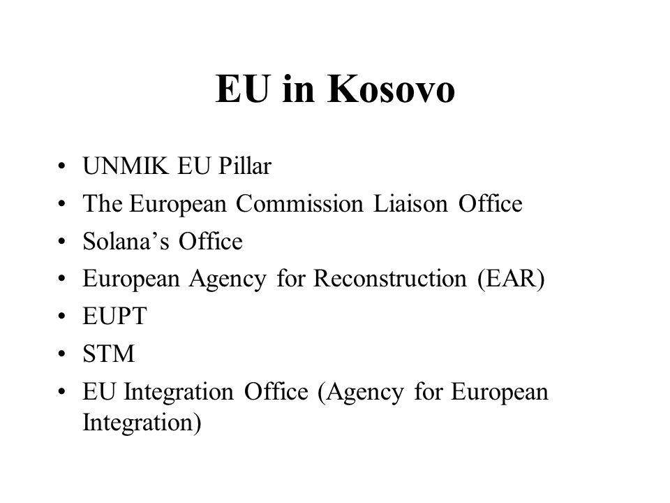 EU in Kosovo UNMIK EU Pillar The European Commission Liaison Office Solanas Office European Agency for Reconstruction (EAR) EUPT STM EU Integration Office (Agency for European Integration)