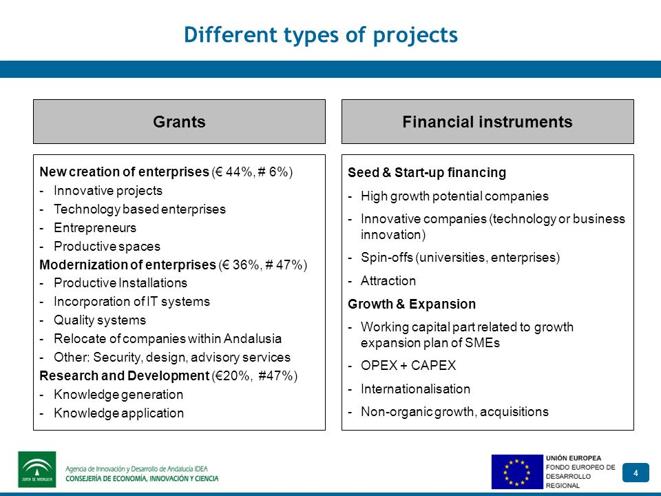 4 Different types of projects Financial instrumentsGrants New creation of enterprises ( 44%, # 6%) -Innovative projects -Technology based enterprises -Entrepreneurs -Productive spaces Modernization of enterprises ( 36%, # 47%) -Productive Installations -Incorporation of IT systems -Quality systems -Relocate of companies within Andalusia -Other: Security, design, advisory services Research and Development (20%, #47%) -Knowledge generation -Knowledge application Seed & Start-up financing -High growth potential companies -Innovative companies (technology or business innovation) -Spin-offs (universities, enterprises) -Attraction Growth & Expansion -Working capital part related to growth expansion plan of SMEs -OPEX + CAPEX -Internationalisation -Non-organic growth, acquisitions