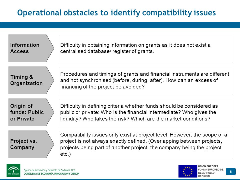 8 Operational obstacles to identify compatibility issues Timing & Organization Information Access Origin of funds: Public or Private Difficulty in obtaining information on grants as it does not exist a centralised database/ register of grants.