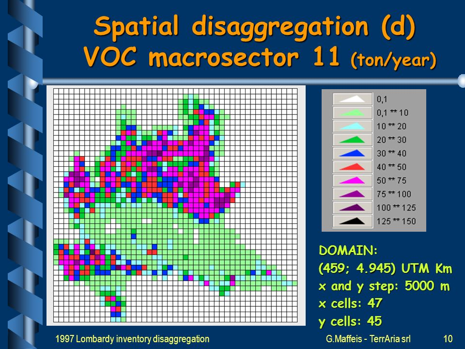 1997 Lombardy inventory disaggregationG.Maffeis - TerrAria srl9 Spatial disaggregation (c) NOx macrosector 7 (ton/year) DOMAIN: (459; 4.945) UTM Km x and y step: 5000 m x cells: 47 y cells: 45
