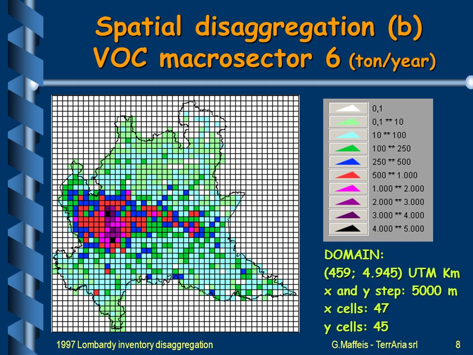 1997 Lombardy inventory disaggregationG.Maffeis - TerrAria srl8 Spatial disaggregation (b) VOC macrosector 6 (ton/year) DOMAIN: (459; 4.945) UTM Km x and y step: 5000 m x cells: 47 y cells: 45