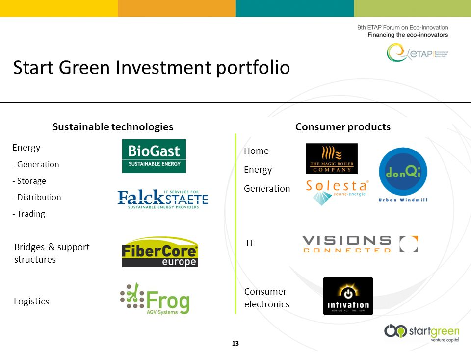 Consumer products Energy - Generation - Storage - Distribution - Trading Bridges & support structures Logistics Home Energy Generation IT Consumer electronics Sustainable technologies Start Green Investment portfolio 13