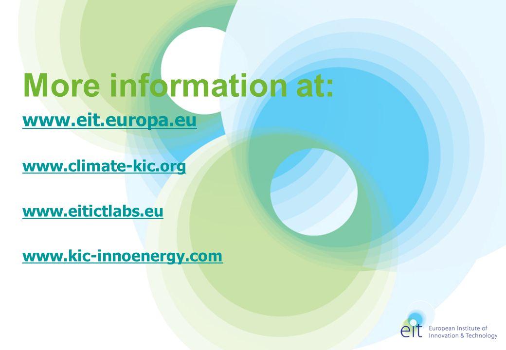 More information at: www.eit.europa.eu www.climate-kic.org www.eitictlabs.eu www.kic-innoenergy.com