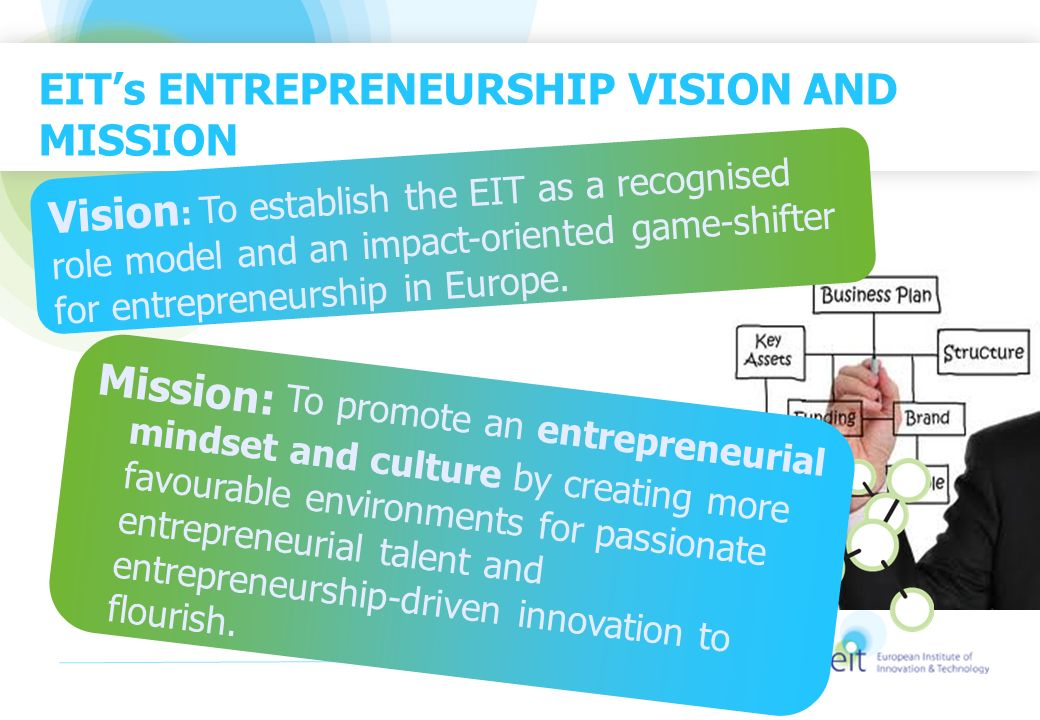 EITs ENTREPRENEURSHIP VISION AND MISSION Vision : To establish the EIT as a recognised role model and an impact-oriented game-shifter for entrepreneur