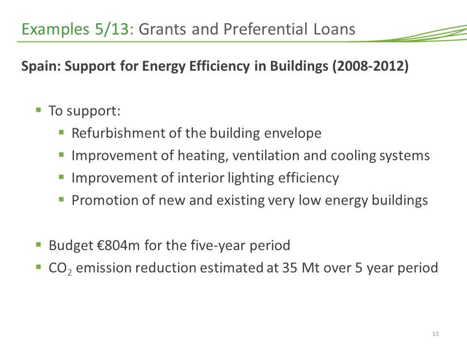 Examples 4/13: Grants and Preferential Loans Slovenia: Financial stimulation for energy efficiency renovation and sustainable buildings of new buildings ( ) To promote the implementation of energy audits, feasibility studies, investment and project documentation for EE and RE Financing for energy renovation, building of low energy buildings and building of new passive solar buildings Subsidy is limited to 2.5% of the proposed investment Small or medium-sized enterprises are eligible Estimated energy saving 210 GWh p.a.