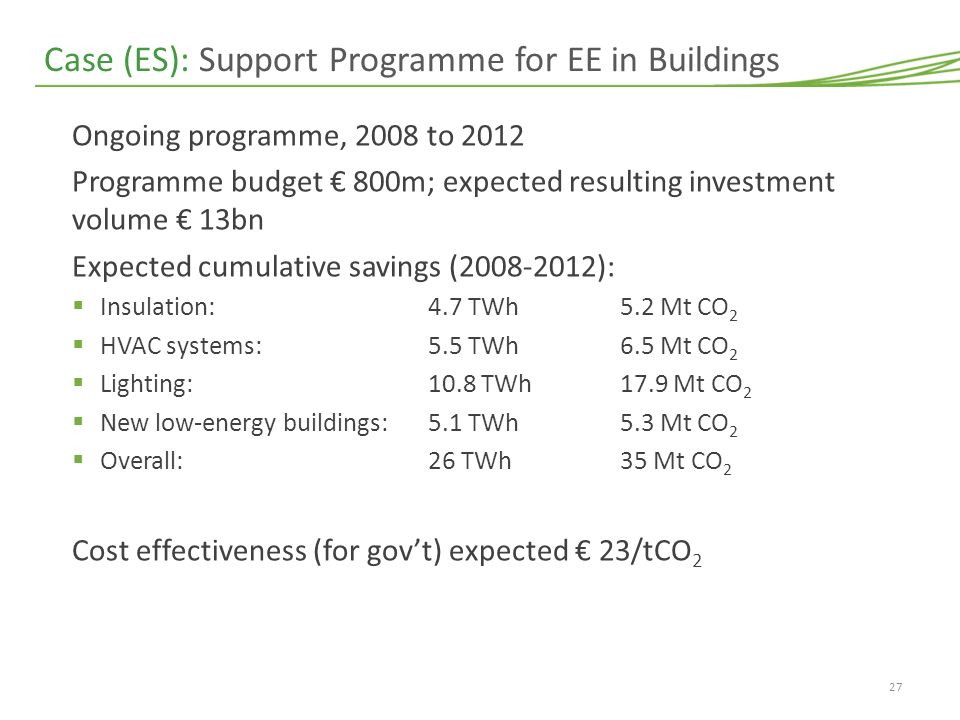 Case (CZ): Green Savings Programme New programme, no results available yet Budget Koruna 25bn ( 1bn) over programme lifetime Expected impacts, by 2012: 250,000 houses improved CO 2 emission reduction of 1.1 Mt p.a.