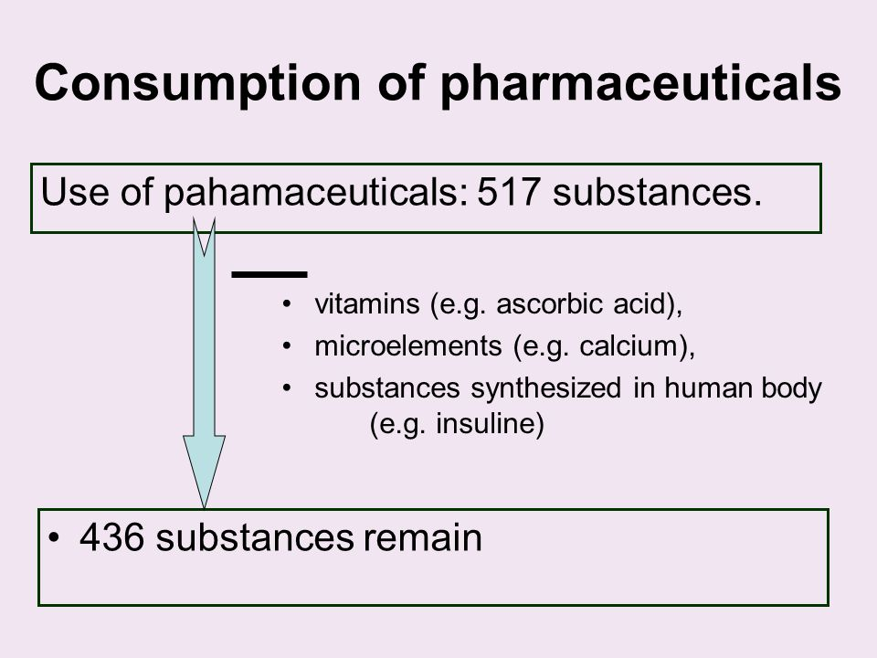 Consumption of pharmaceuticals Use of pahamaceuticals: 517 substances.
