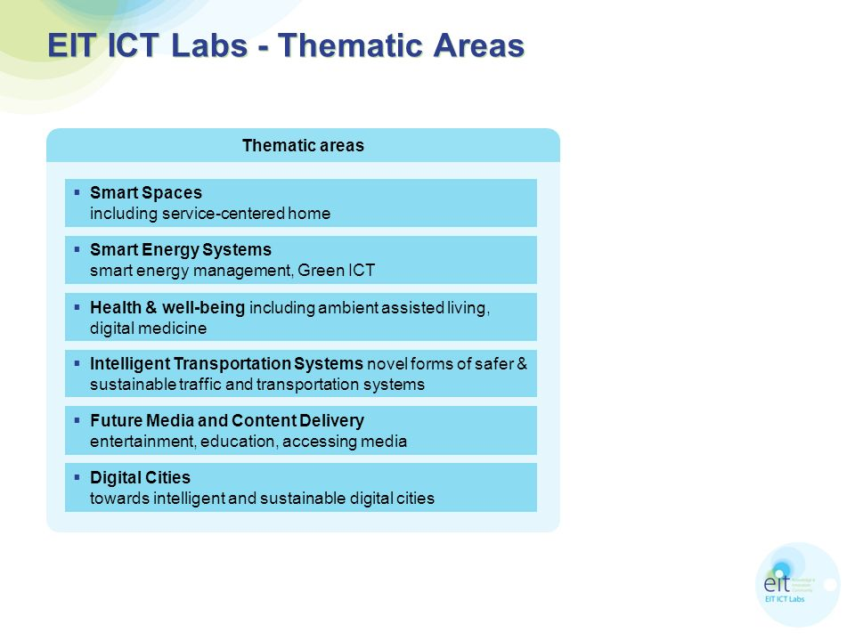 Thematic areas Health & well-being including ambient assisted living, digital medicine Smart Spaces including service-centered home Intelligent Transportation Systems novel forms of safer & sustainable traffic and transportation systems Smart Energy Systems smart energy management, Green ICT Future Media and Content Delivery entertainment, education, accessing media EIT ICT Labs - Thematic Areas Digital Cities towards intelligent and sustainable digital cities