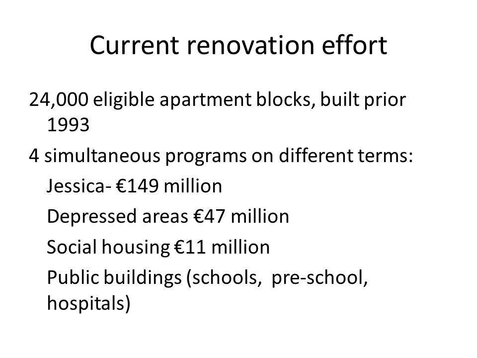 Current renovation effort 24,000 eligible apartment blocks, built prior 1993 4 simultaneous programs on different terms: Jessica- 149 million Depresse