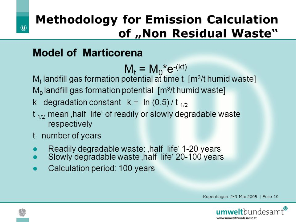 Kopenhagen 2-3 Mai 2005 | Folie 10 Methodology for Emission Calculation of Non Residual Waste Model of Marticorena M t = M 0 *e -(kt) M t landfill gas formation potential at time t [m 3 /t humid waste] M 0 landfill gas formation potential [m 3 /t humid waste] k degradation constant k = -ln (0.5) / t 1/2 t 1/2 mean half life of readily or slowly degradable waste respectively t number of years Readily degradable waste: half life 1-20 years Slowly degradable waste half life years Calculation period: 100 years