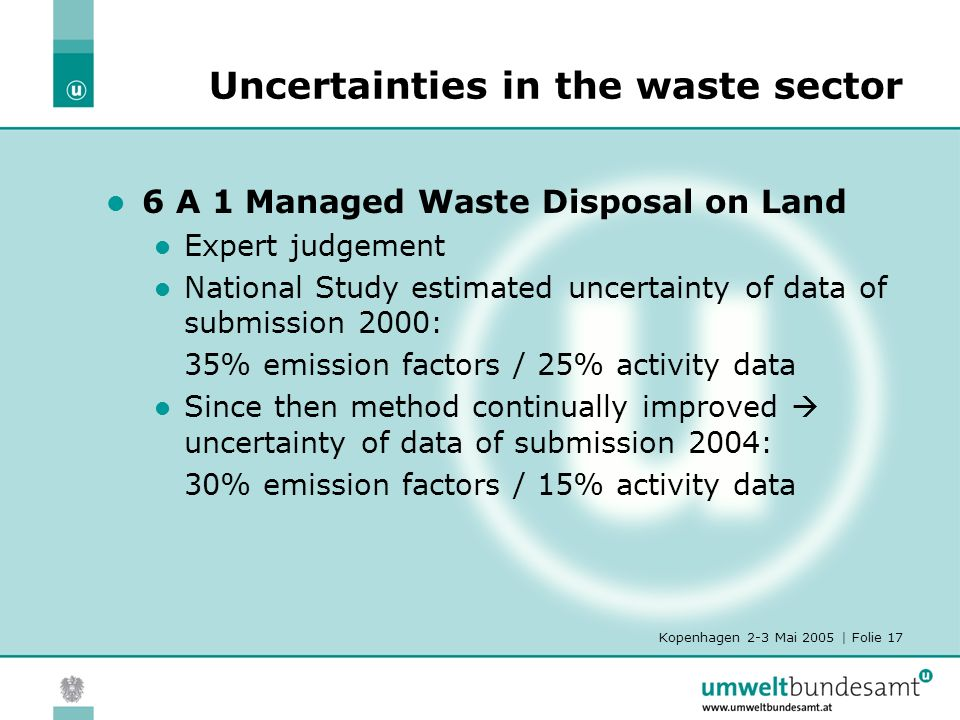 Kopenhagen 2-3 Mai 2005 | Folie 17 Uncertainties in the waste sector 6 A 1 Managed Waste Disposal on Land Expert judgement National Study estimated uncertainty of data of submission 2000: 35% emission factors / 25% activity data Since then method continually improved uncertainty of data of submission 2004: 30% emission factors / 15% activity data