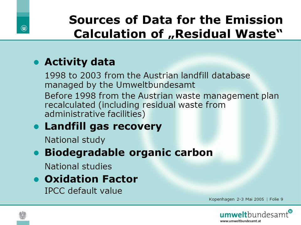Kopenhagen 2-3 Mai 2005 | Folie 9 Sources of Data for the Emission Calculation of Residual Waste Activity data 1998 to 2003 from the Austrian landfill database managed by the Umweltbundesamt Before 1998 from the Austrian waste management plan recalculated (including residual waste from administrative facilities) Landfill gas recovery National study Biodegradable organic carbon National studies Oxidation Factor IPCC default value