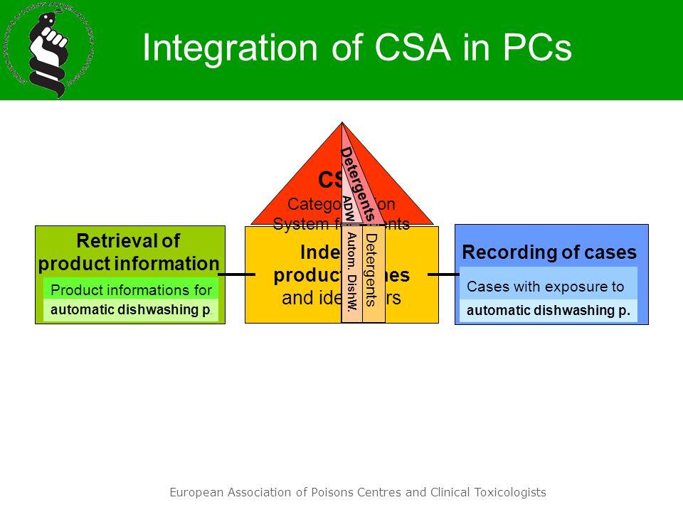 European Association of Poisons Centres and Clinical Toxicologists TDI CSA: Structure L-1 L-2 L-3 L-4 L-5 L-6 L-7 L-8 L-9 Plants Cosmetics (COLIPA+ EAPCCT) Drugs (ATC-code WHO) Detergents SECTOR LEVEL Content: comprehensive …