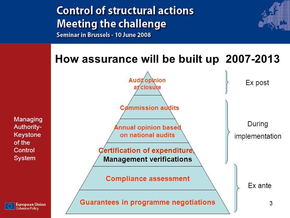 4 Legal Framework Managing Authority- Keystone of the Control System Legal base: Art.