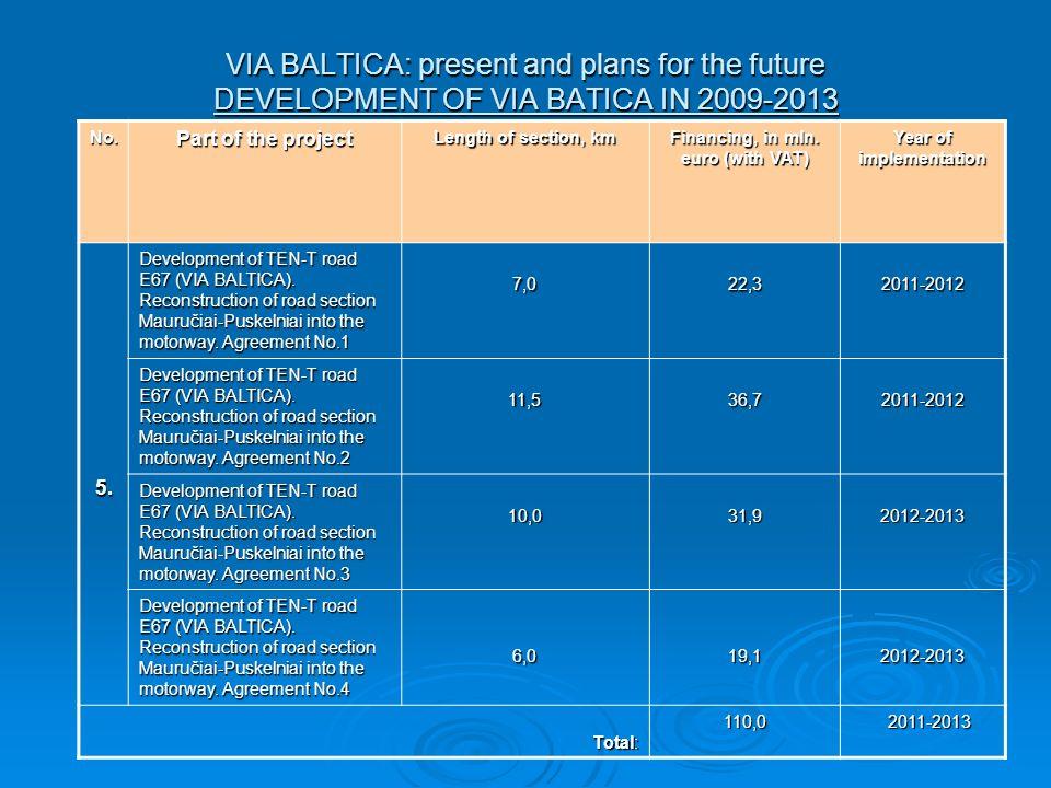 VIA BALTICA: present and plans for the future DEVELOPMENT OF VIA BATICA IN 2009-2013 No.