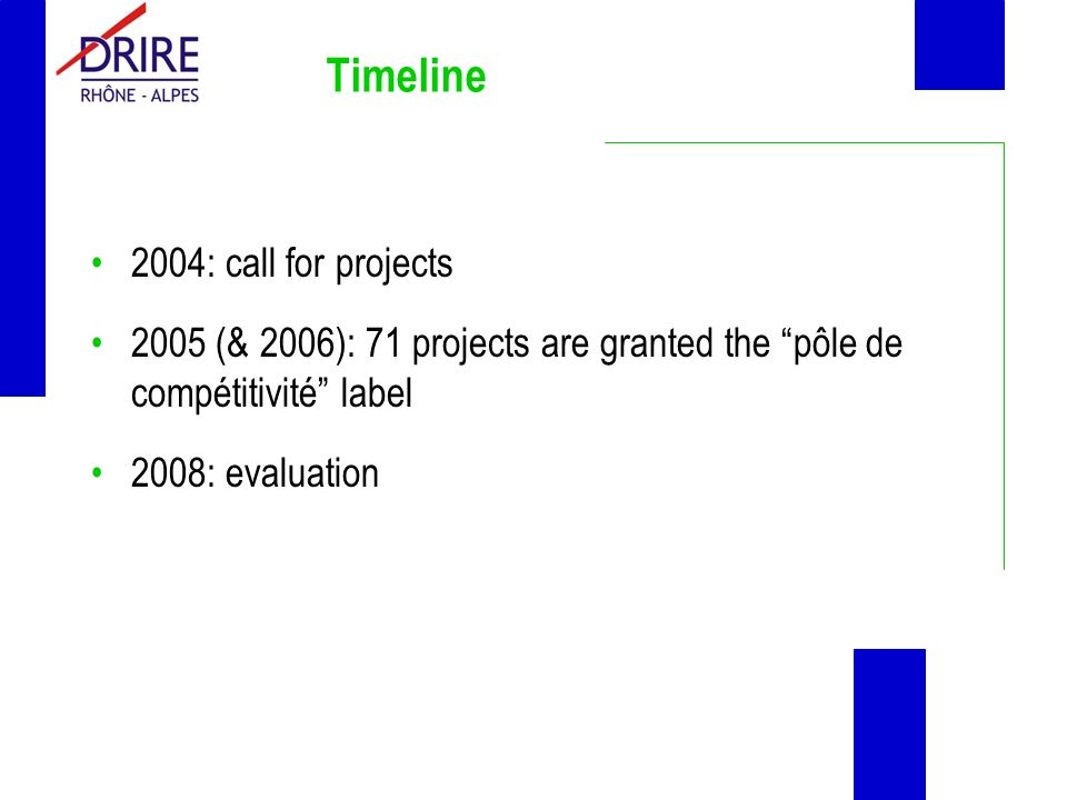 Timeline 2004: call for projects 2005 (& 2006): 71 projects are granted the pôle de compétitivité label 2008: evaluation