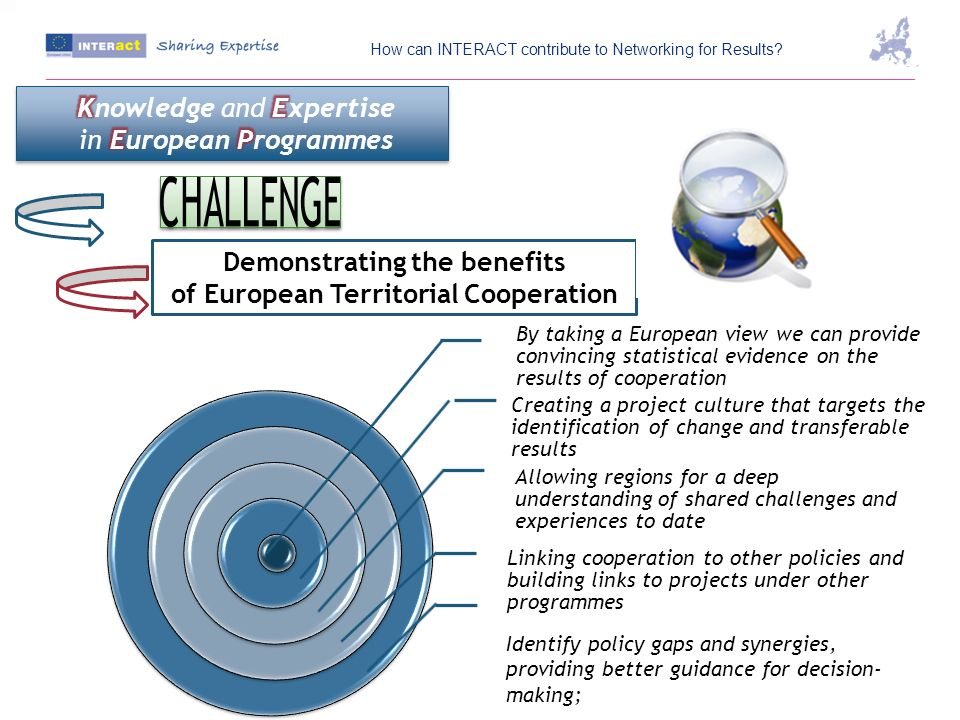 Creating a project culture that targets the identification of change and transferable results Allowing regions for a deep understanding of shared challenges and experiences to date Linking cooperation to other policies and building links to projects under other programmes By taking a European view we can provide convincing statistical evidence on the results of cooperation Demonstrating the benefits of European Territorial Cooperation Identify policy gaps and synergies, providing better guidance for decision- making; How can INTERACT contribute to Networking for Results