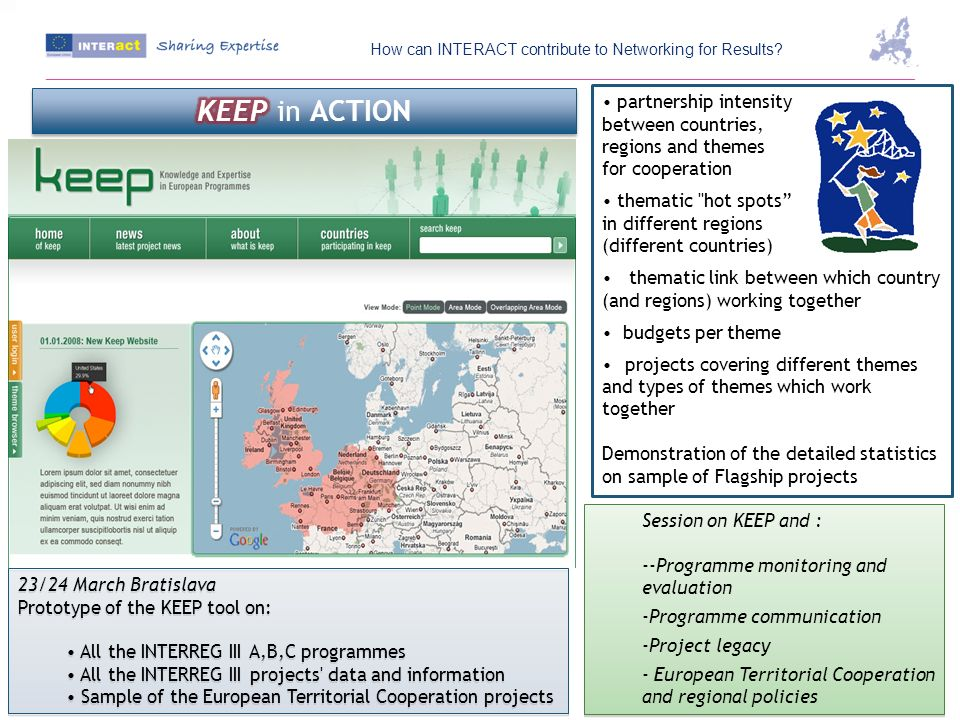 23/24 March Bratislava Prototype of the KEEP tool on: All the INTERREG III A,B,C programmes All the INTERREG III projects' data and information Sample