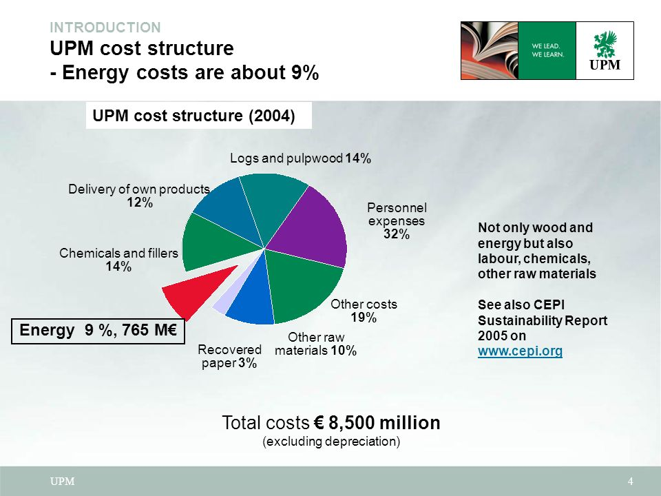 UPM4 INTRODUCTION UPM cost structure - Energy costs are about 9% Chemicals and fillers 14% Delivery of own products 12% Logs and pulpwood 14% Recovered paper 3% Personnel expenses 32% Energy 9 %, 765 M Other raw materials 10% Other costs 19% Total costs 8,500 million (excluding depreciation) UPM cost structure (2004) Not only wood and energy but also labour, chemicals, other raw materials See also CEPI Sustainability Report 2005 on www.cepi.org