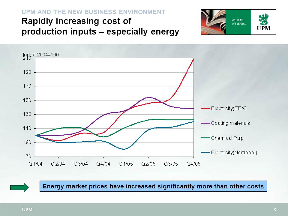 UPM8 UPM AND THE NEW BUSINESS ENVIRONMENT Rapidly increasing cost of production inputs – especially energy Index 2004=100 Energy market prices have increased significantly more than other costs