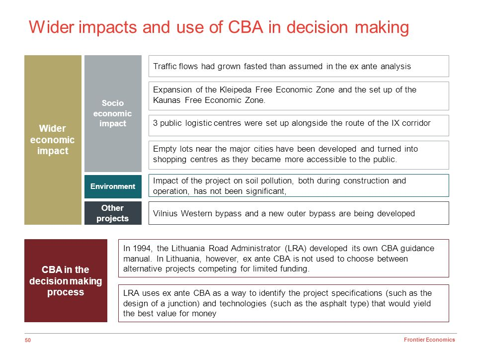 50 Frontier Economics Wider impacts and use of CBA in decision making CBA in the decision making process In 1994, the Lithuania Road Administrator (LR