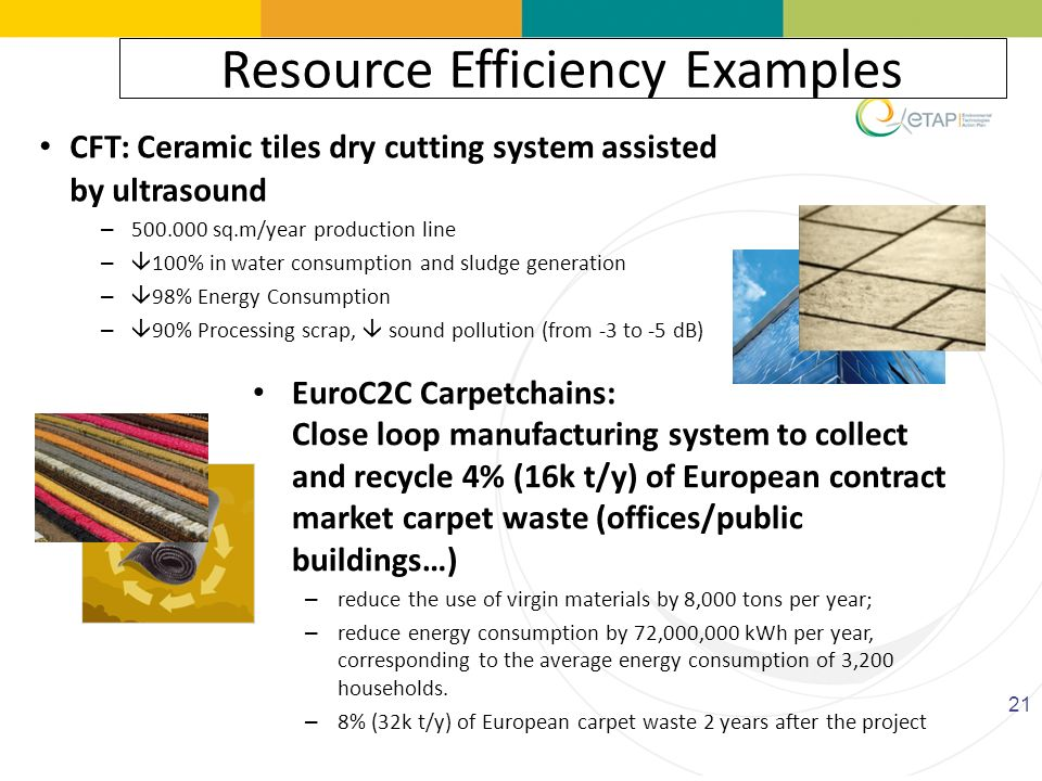 21 Resource Efficiency Examples CFT: Ceramic tiles dry cutting system assisted by ultrasound – 500.000 sq.m/year production line – 100% in water consu