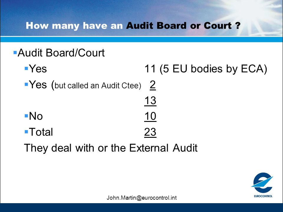 John.Martin@eurocontrol.int How many have an Audit Board or Court .