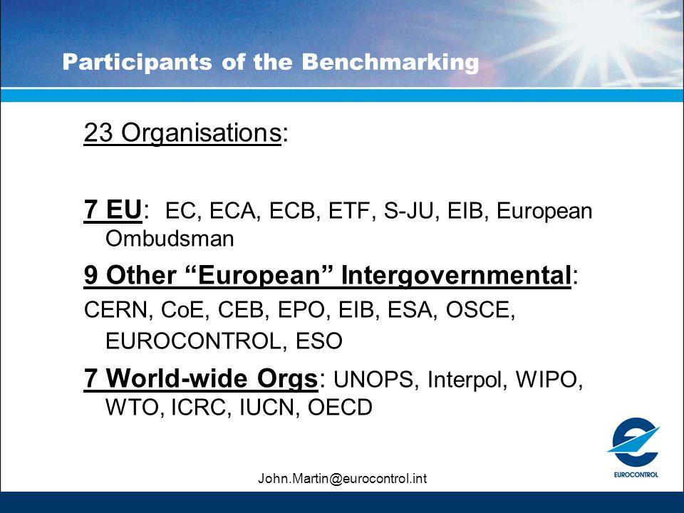 John.Martin@eurocontrol.int Participants of the Benchmarking 23 Organisations: 7 EU: EC, ECA, ECB, ETF, S-JU, EIB, European Ombudsman 9 Other European