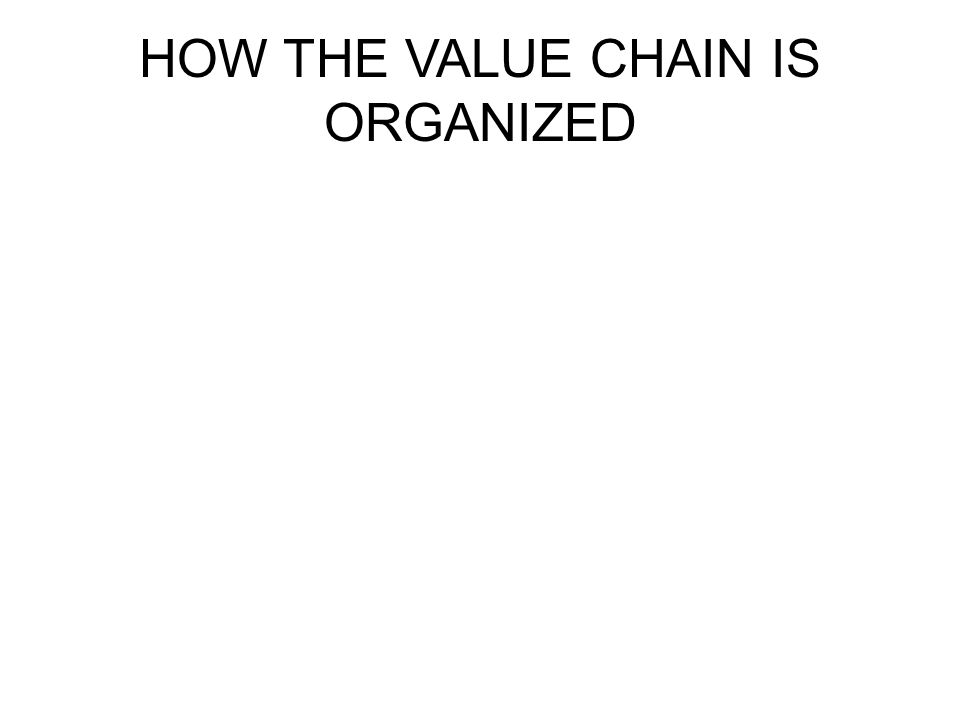 HOW THE VALUE CHAIN IS ORGANIZED