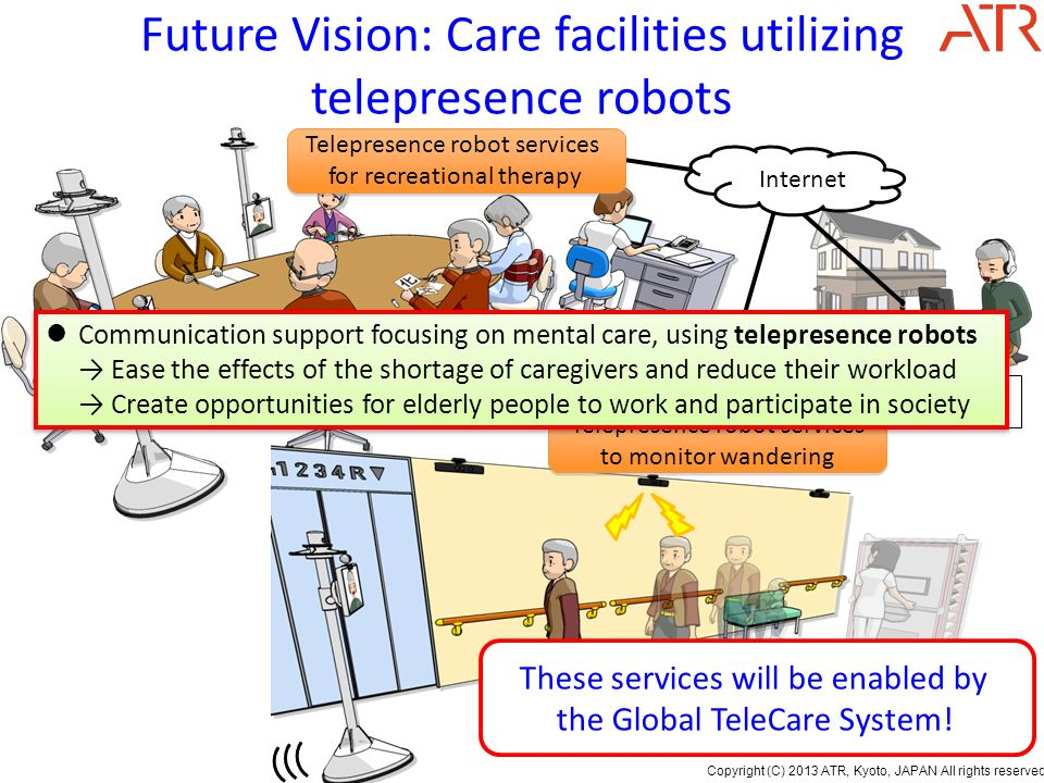 Copyright (C) 2013 ATR, Kyoto, JAPAN All rights reserved. Future Vision: Care facilities utilizing telepresence robots Telepresence robot services for
