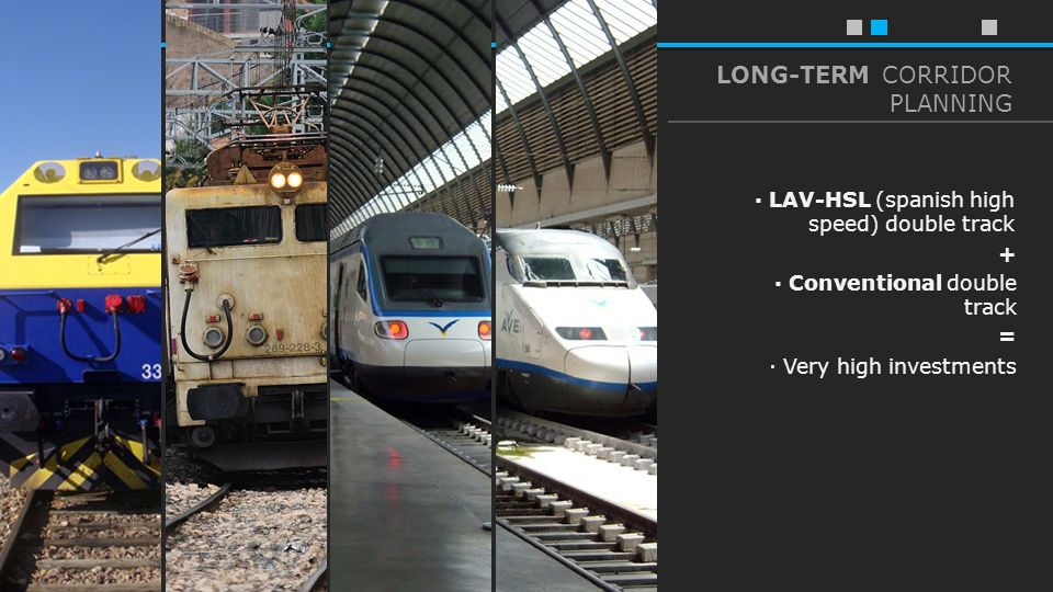 · LAV-HSL (spanish high speed) double track + · Conventional double track · Very high investments LONG-TERM CORRIDOR PLANNING =