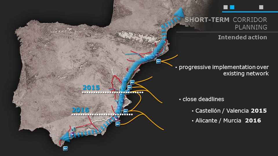 Intended action · progressive implementation over existing network · close deadlines · Castellón / Valencia 2015 · Alicante / Murcia 2016 SHORT-TERM CORRIDOR PLANNING