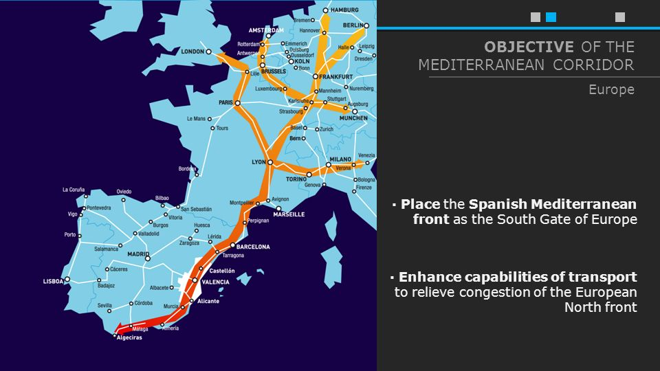· Enhance capabilities of transport to relieve congestion of the European North front · Place the Spanish Mediterranean front as the South Gate of Europe Europe OBJECTIVE OF THE MEDITERRANEAN CORRIDOR