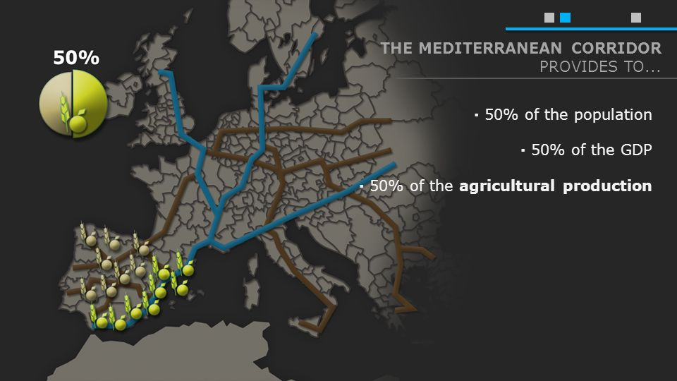 · 50% of the agricultural production · 50% of the GDP · 50% of the population THE MEDITERRANEAN CORRIDOR PROVIDES TO...