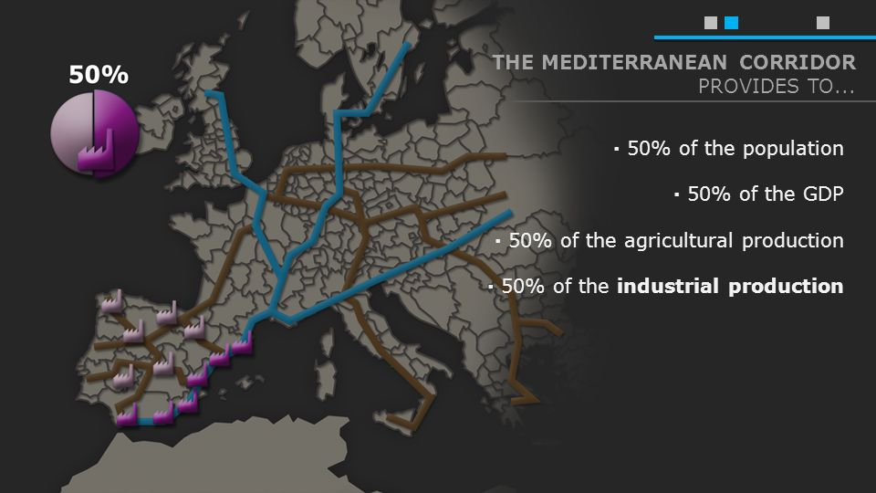 · 55% of the production of consumer goods · 50% of the industrial production · 50% of the agricultural production · 50% of the GDP · 50% of the population THE MEDITERRANEAN CORRIDOR PROVIDES TO...
