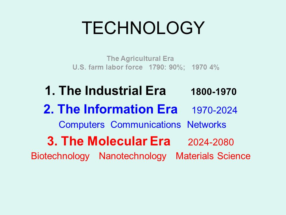 TECHNOLOGY 1.The Industrial Era 1800-1970 2.