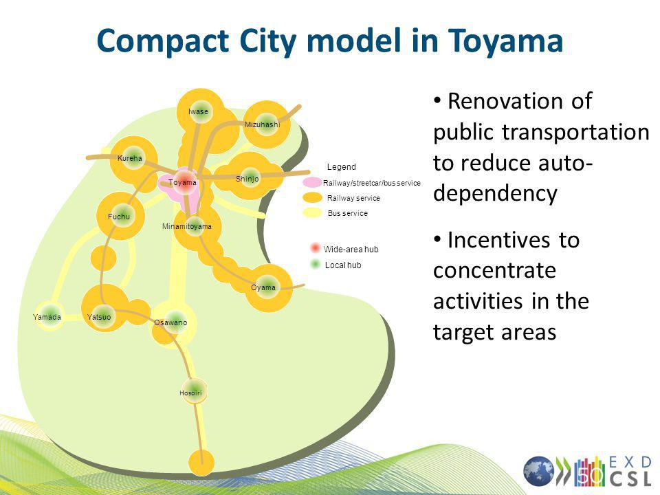 Compact City model in Toyama Yatsuo Osawano Hosoiri Oyama Shinjo Minamitoyama Iwase Kureha Mizuhashi Fuchu Toyama Yamada Railway/streetcar/bus service