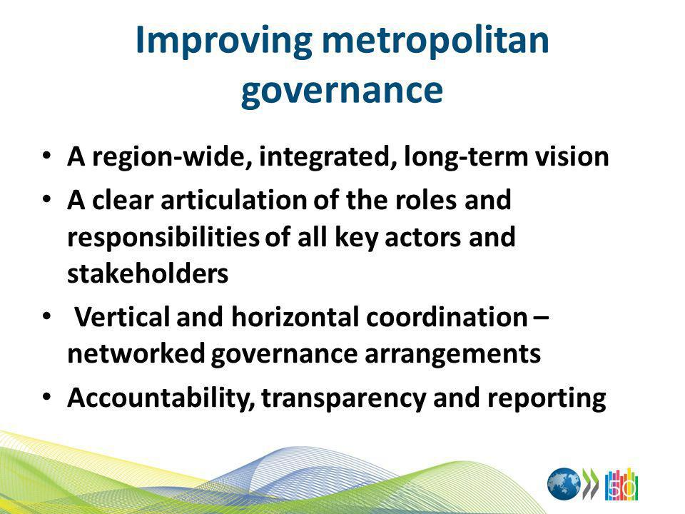 Improving metropolitan governance A region-wide, integrated, long-term vision A clear articulation of the roles and responsibilities of all key actors and stakeholders Vertical and horizontal coordination – networked governance arrangements Accountability, transparency and reporting